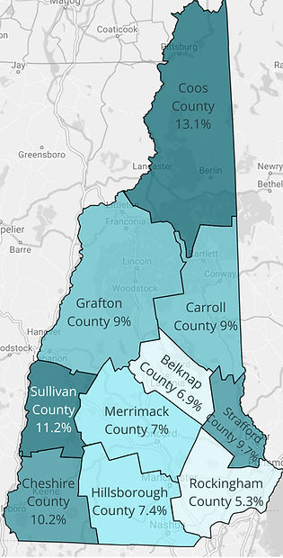 NH Poverty by County