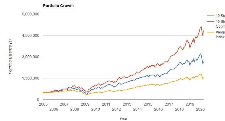 10-Stocks%20Optimized_edited.jpg