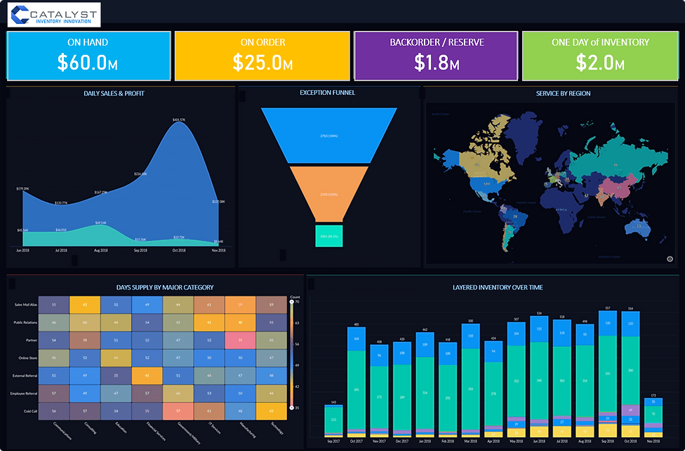 zanalytics-dashboard.png