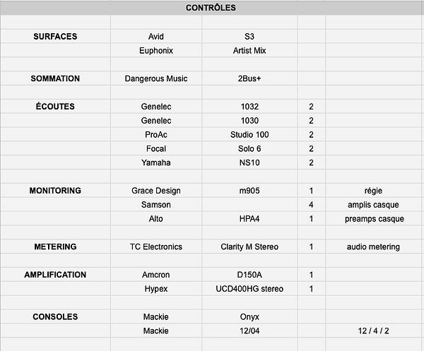 Controles 2021-04-13 à 16.14.07.png