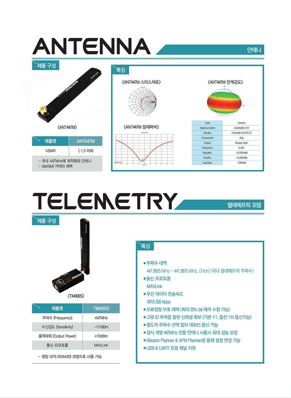 Antenna&Telemetry.jpg