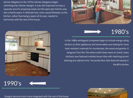 Australian kitchen designs through the decades.