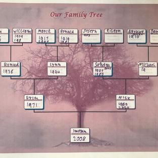 Imogen's Family Tree.jpg