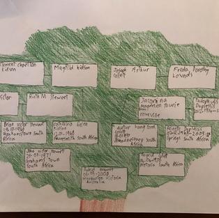 Gabriel's Family Tree.jpeg