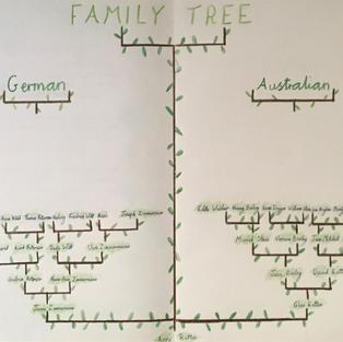 Anni's Family Tree.jpg