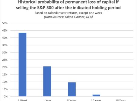 Volatility, Shmolatility