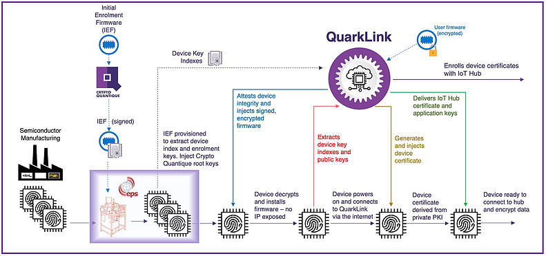 IoT-Security-EPS-QuarkLink-CQ004.jpg