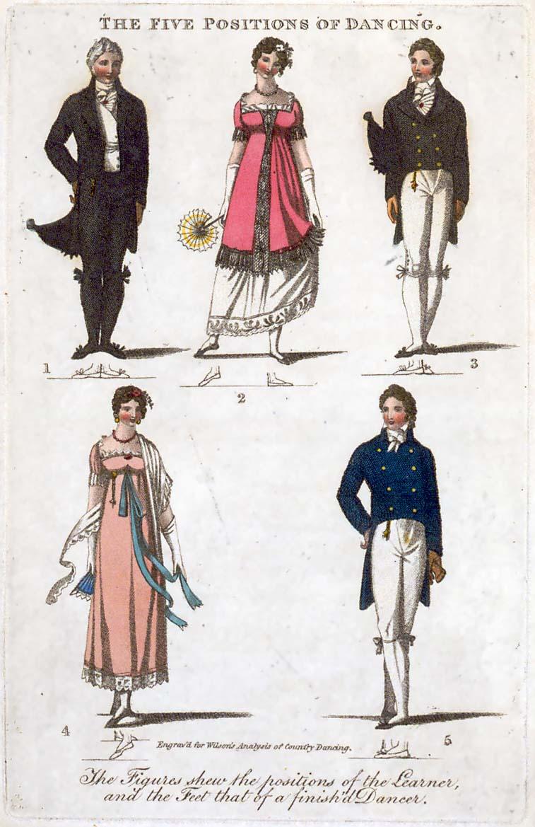 Five Positions of Dancing