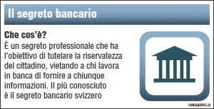 Bankitalia: niente segreti per il correntista che vuol fare causa alla banca