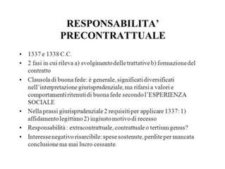 Responsabilità contrattuale per violazione di intese precontrattuali
