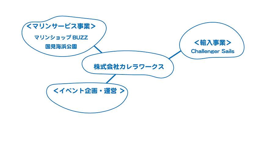 事業内容.jpg