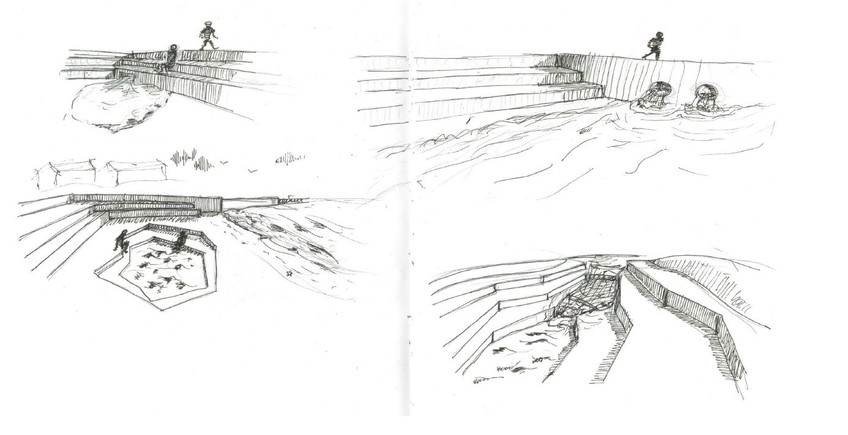 sketches for ideas proposing sea water ingress into inland pools