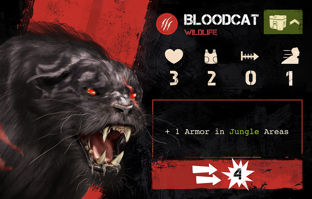 Bloodcats!