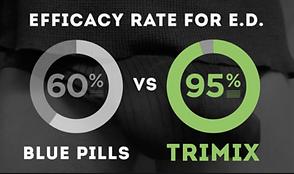 Trimix  Efficacy