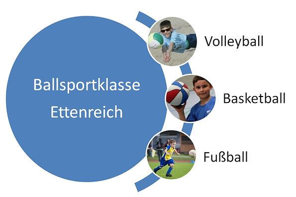 Grafik_Ballsportklasse.jpg