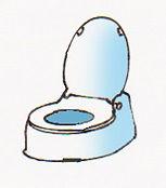 図:和式トイレの使用例
