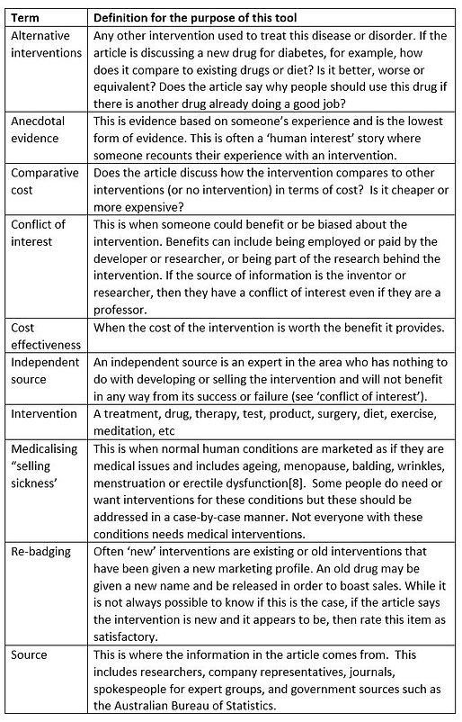 Media Doctor Australia Student Rating Tool key terms