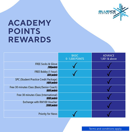 REWARD POINT SYSTEM - academy_page-0001