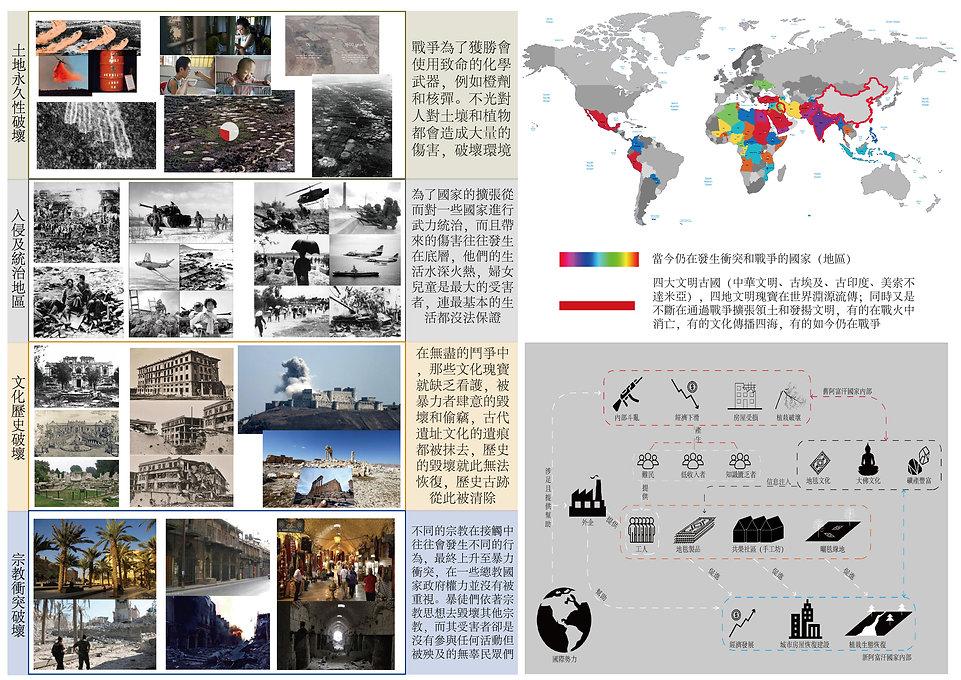 戰後景觀研究1.jpg