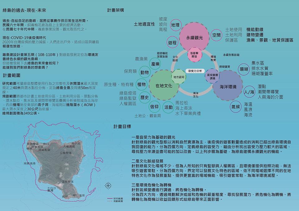 AQUA島語2.jpg