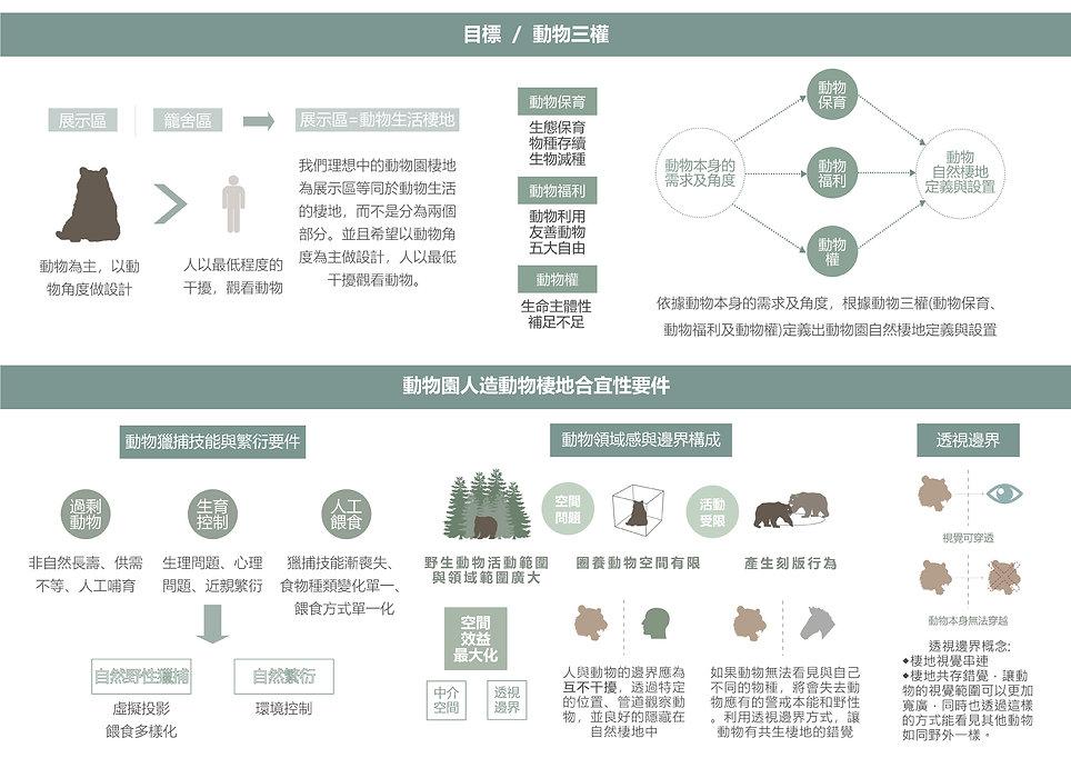 zoo+m1.jpg