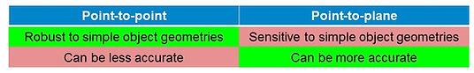 pros and cons of error metrics.jpg