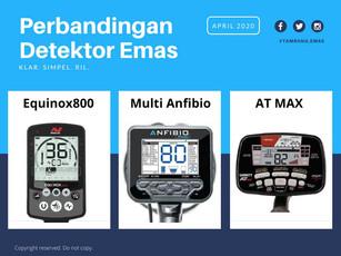 Perbandingan Alat Detektor Logam / Emas