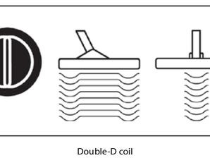 Rahasia Kedalaman Alat Detektor Emas