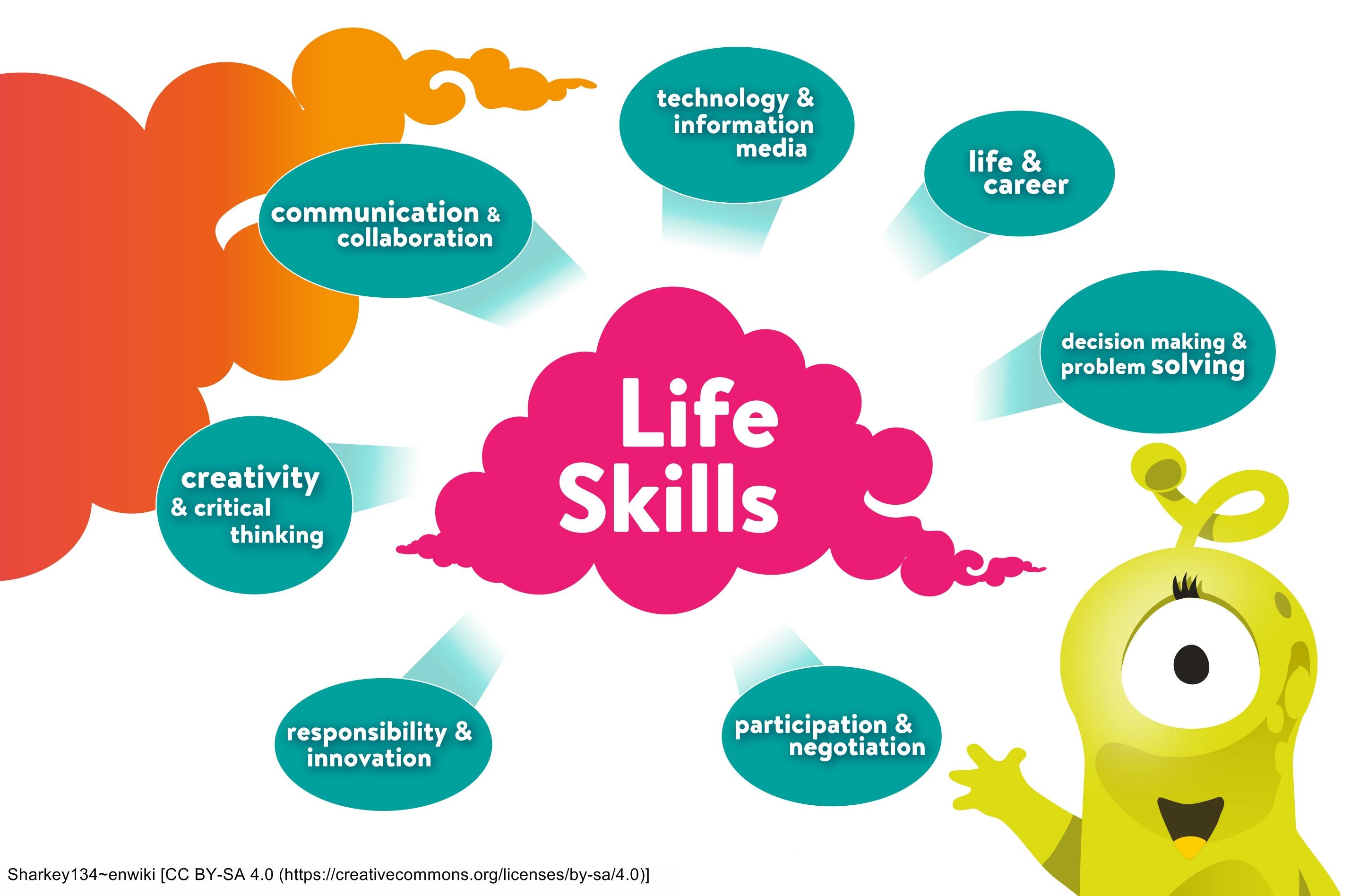 Life_Skills