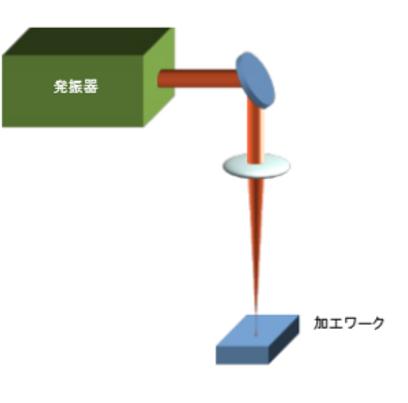 s図1.png