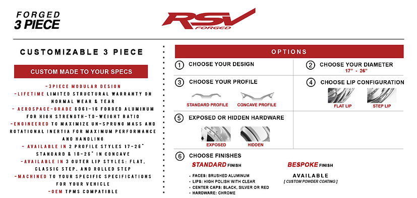 RSV TOP HALF PRICE GUIDE 3PC.jpg