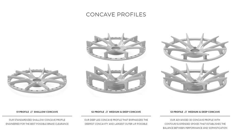 Concavity.jpg