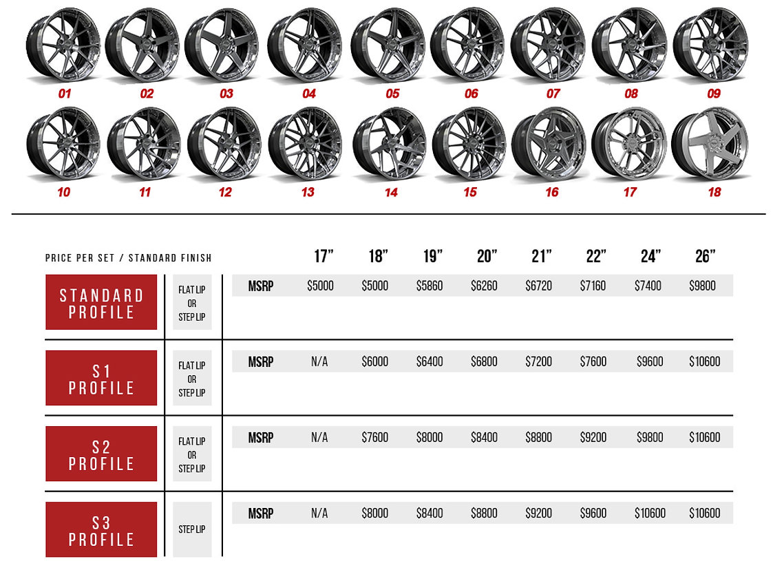 RSV BOTTOM HALF PRICE GUIDE 3PC.jpg