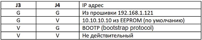 джамперы IP.png