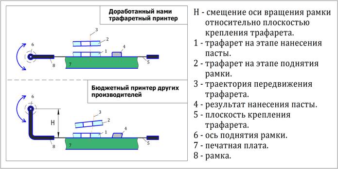 Схема 2.png