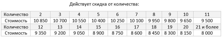 Скидка от количества.png