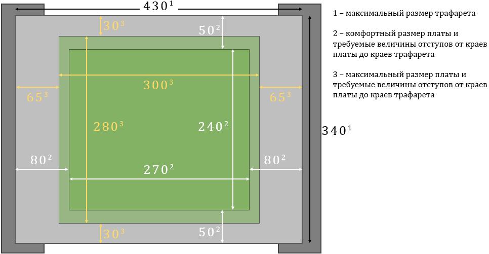 Размеры трафарета и плат.png