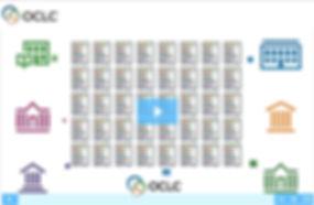 Video OCLC.JPG