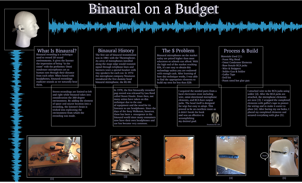Binaural on a Budget