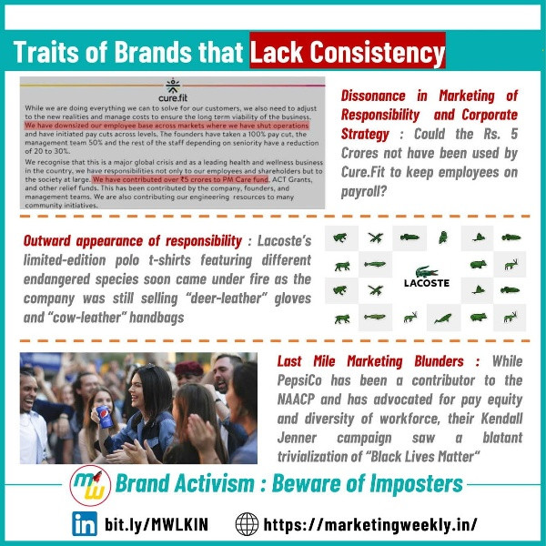 Traits of Brands that lack Consistency