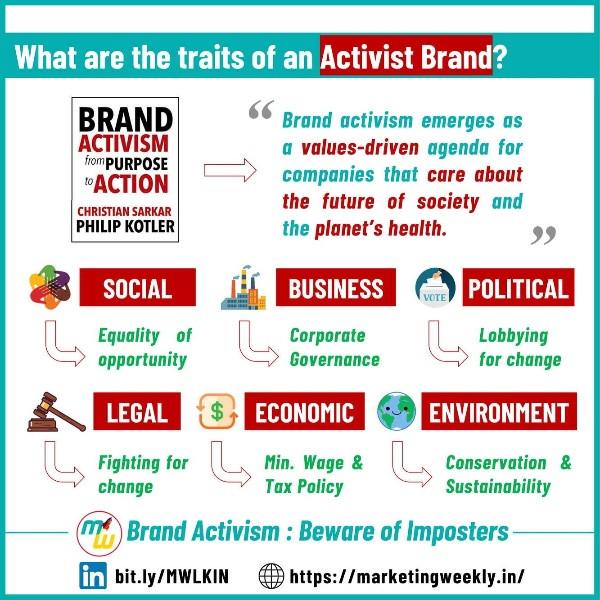 Traits of an Activist Brand
