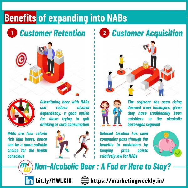 Benefits of expanding into NABs