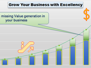 Improving Business with Operational Excellence