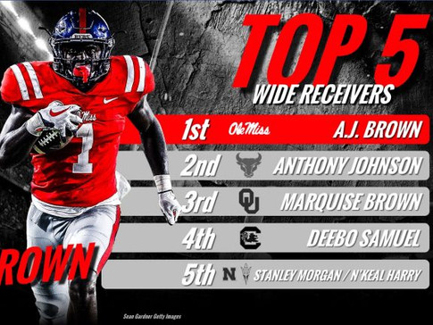 PFF names Two Gamecocks as Top 10 WR NFL Draft Prospects