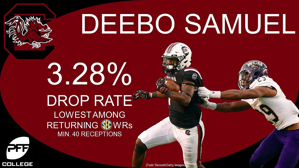 Graphic by Pro Football Focus @PFF_College