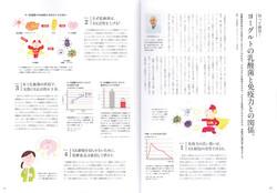 Dr.クロワッサン 特別編集 免疫力を上げる6大発酵食レシピ