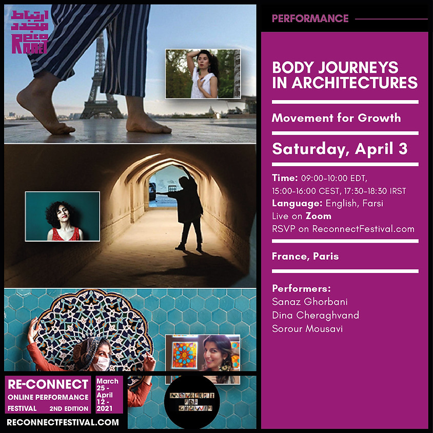 Body Journeys in Architectures