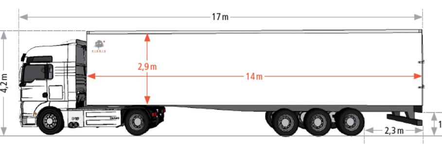 Dimension moyenne semi remorque de 40T