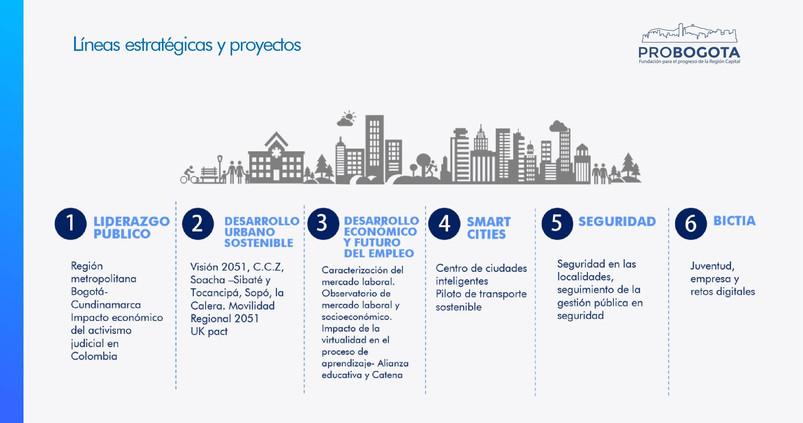 New Presentacion Proyectos Probogota 2021 c_00007.jpg