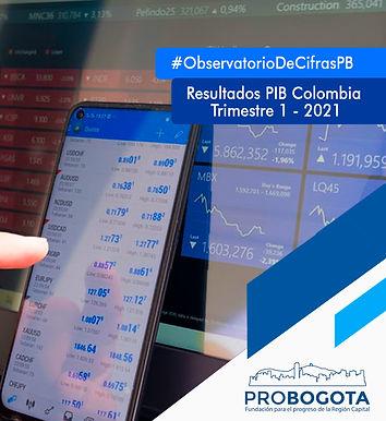 Resultados PIB Colombia 1 Trimestre 2021